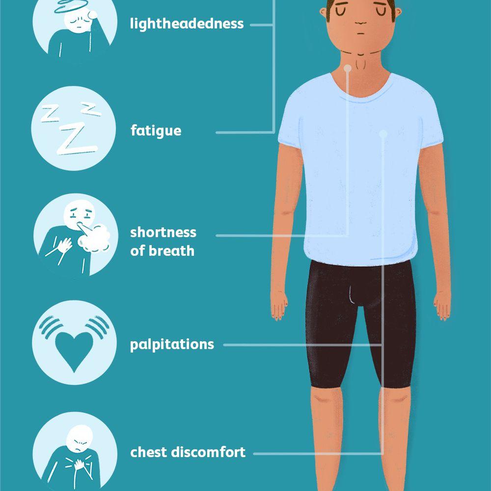 frequent symptoms of atrial fibrillation