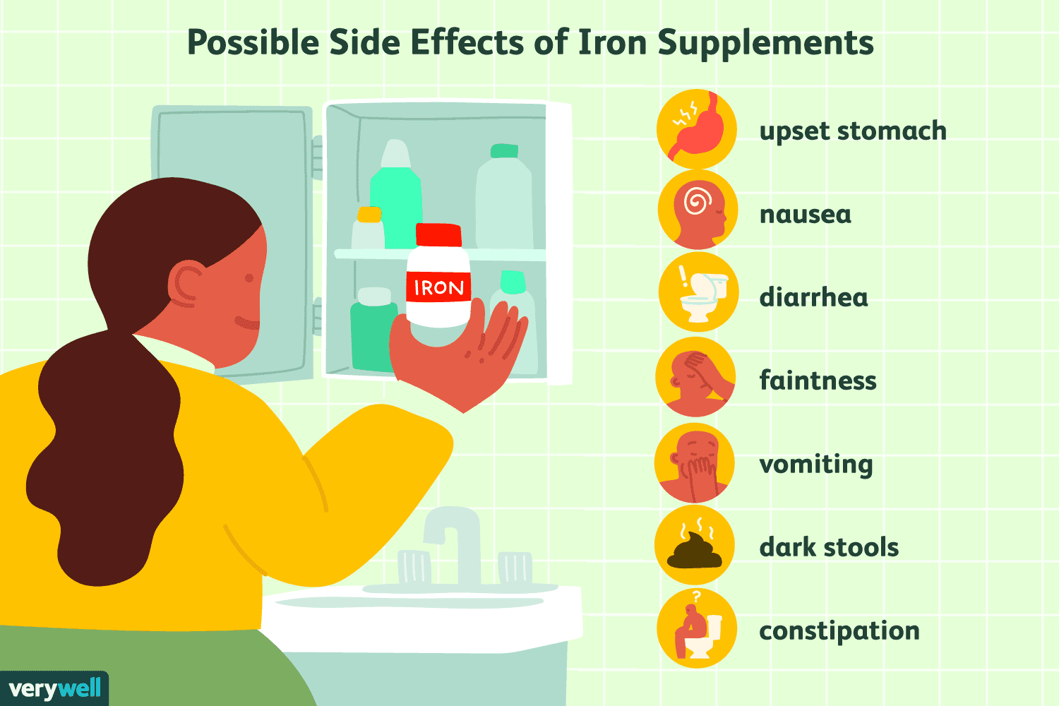 Iron Supplements Benefits Side Effects Dosage Interactions