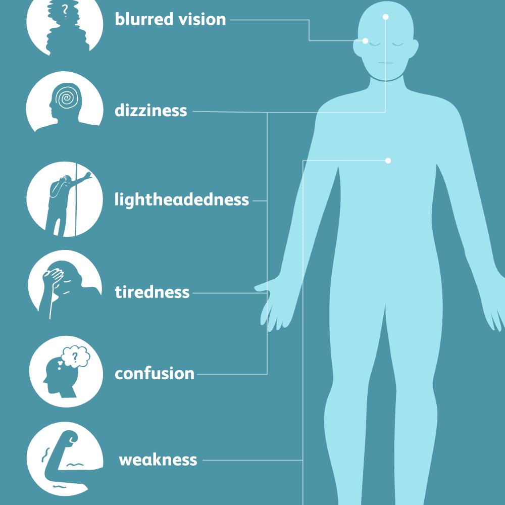 magas vérnyomás 1 stádium 2 kockázati csoport