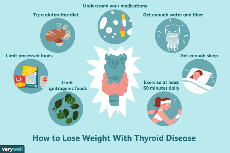 Diet And Weight Loss Tips For Thyroid Patients