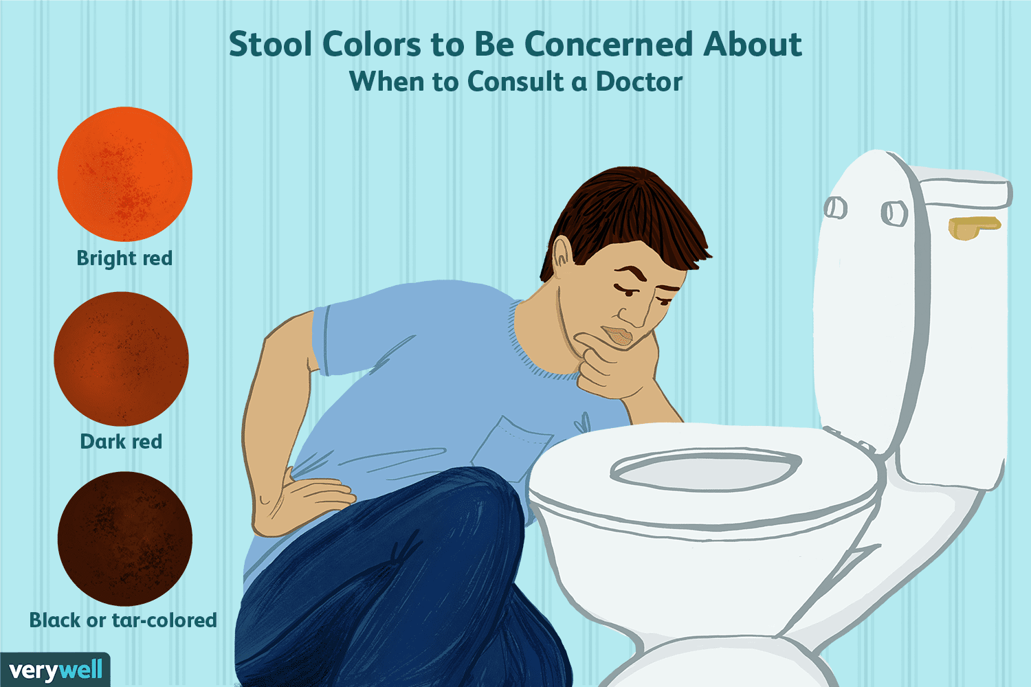Stool Color Changes: What's Normal and What's Not