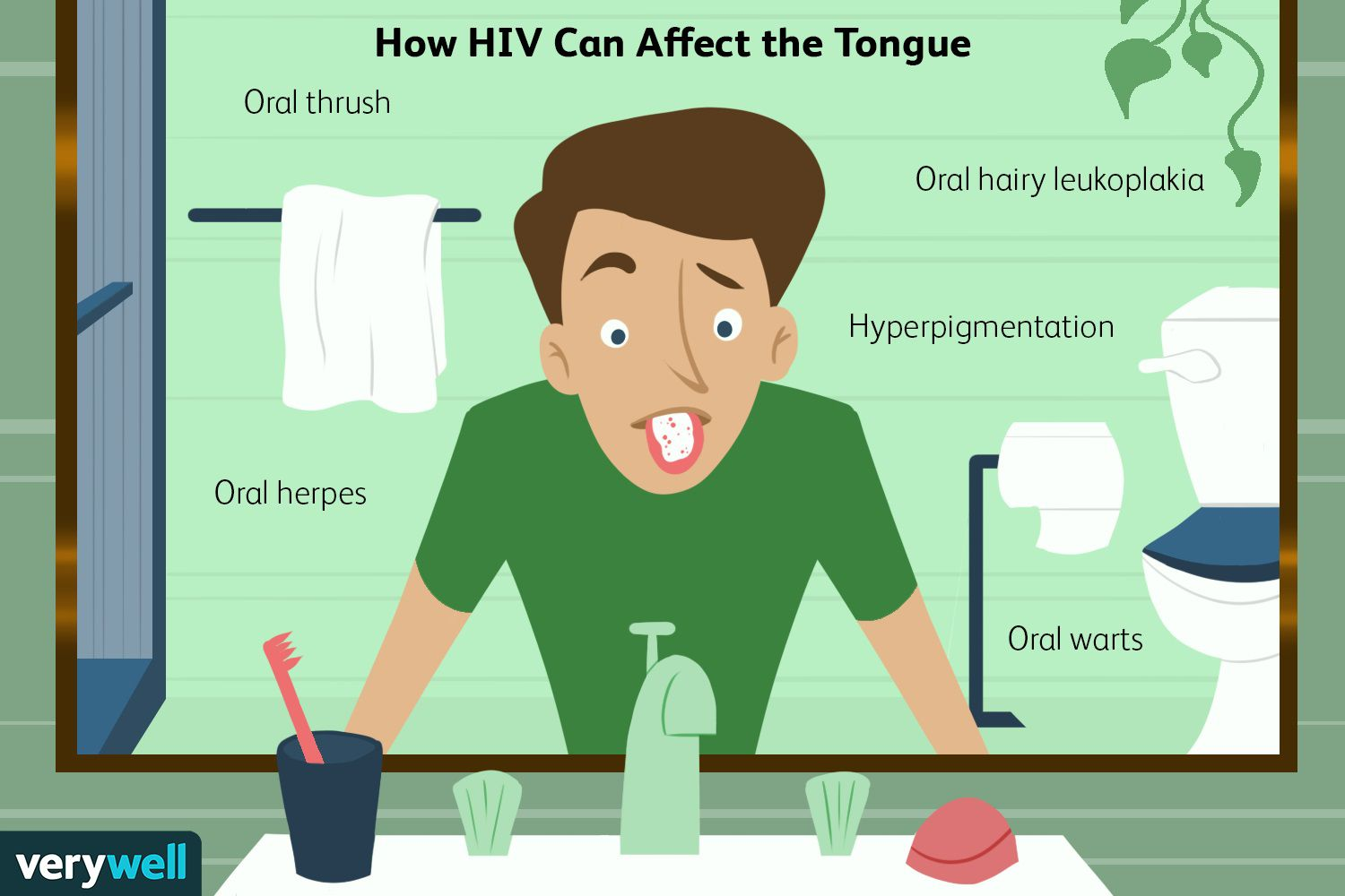 How HIV Can Affect the Tongue