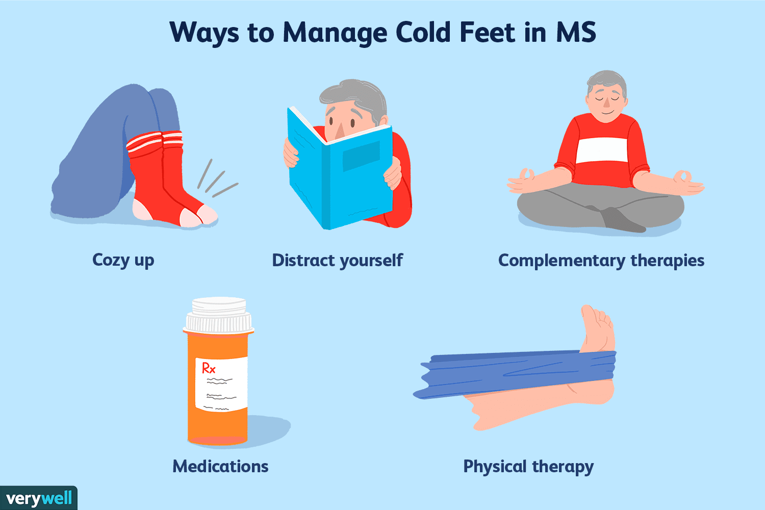 Cold Feet as a Symptom of Multiple Sclerosis