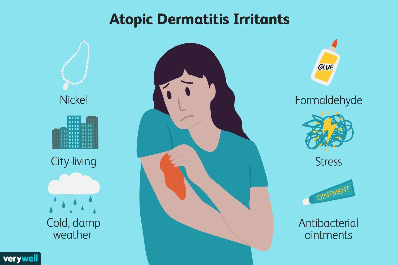 Atopic Dermatitis Irritants