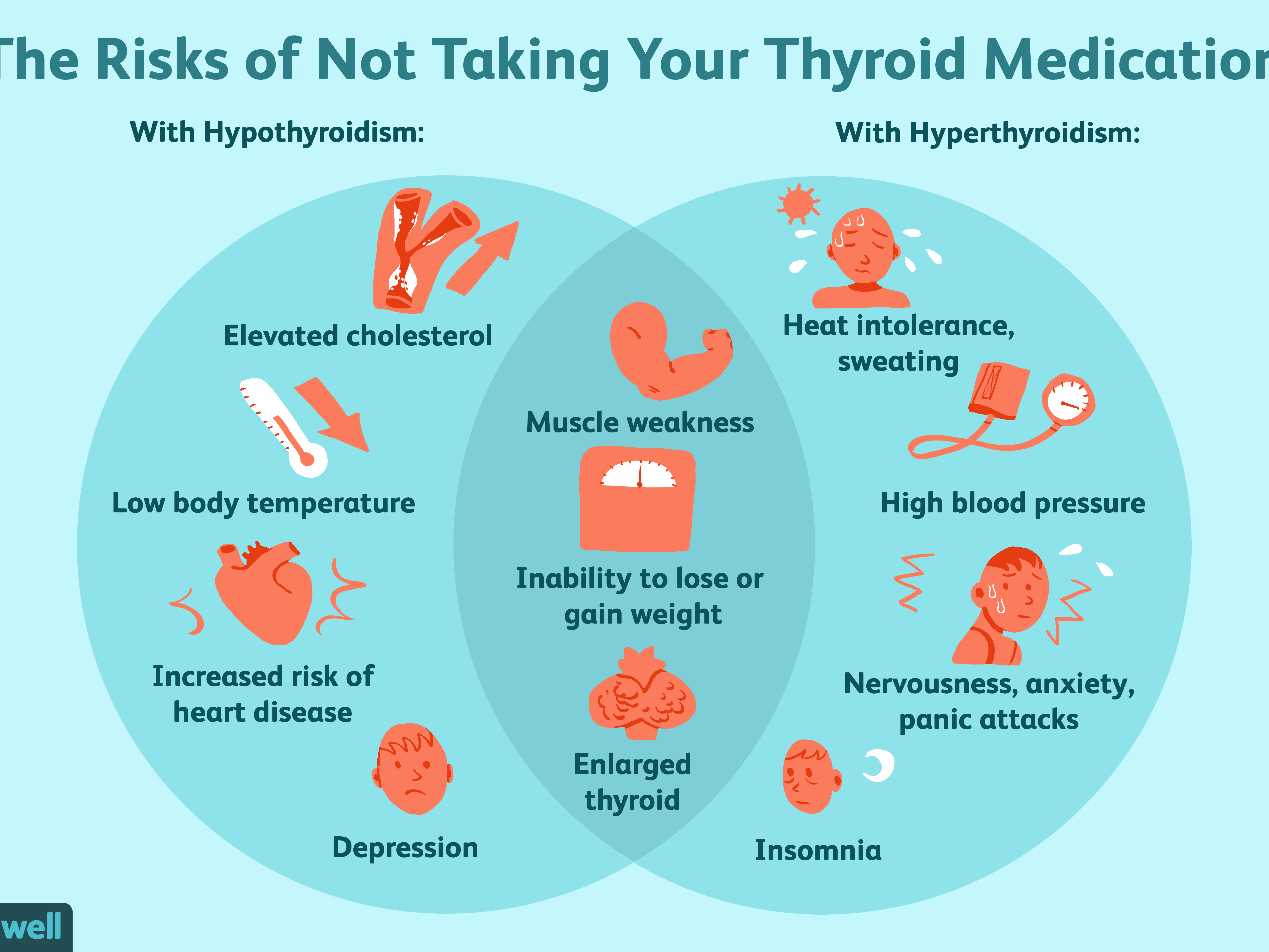 What Happens When You Don't Take Your Thyroid Medication