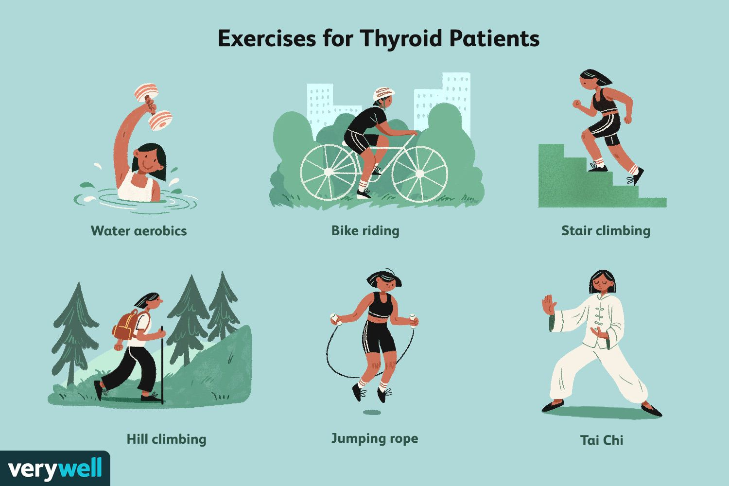Exercises for thyroid patients.
