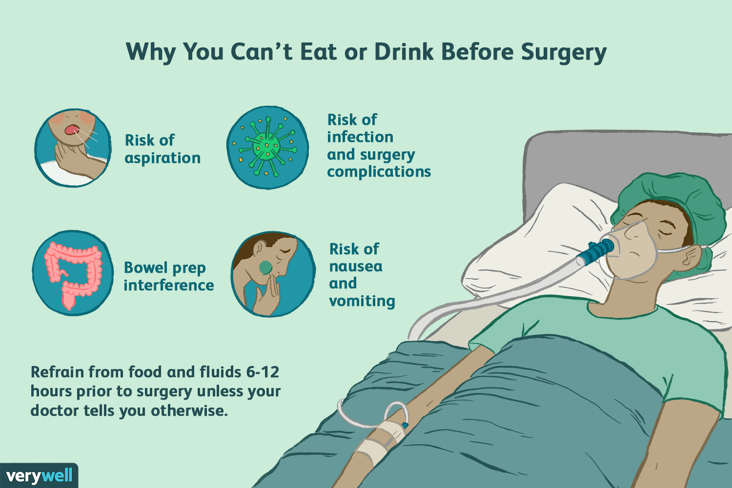 Why You Can't Eat or Drink Before Surgery