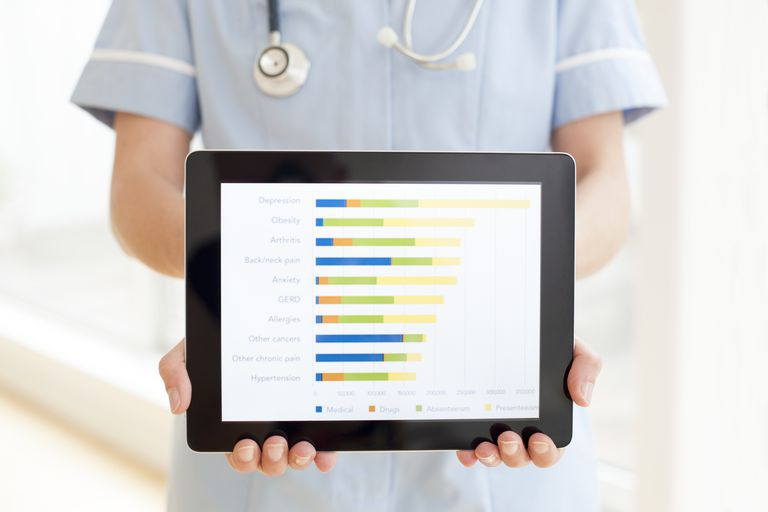 Healthcare professional displays tablet with statistics.