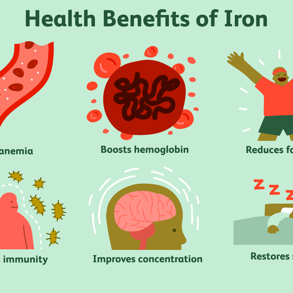 Iron: Benefits, Side Effects, Dosage, and Interactions