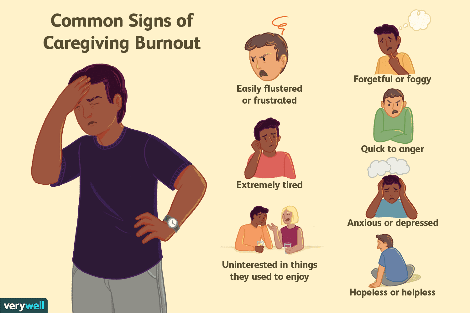 Image result for caregiver burnout