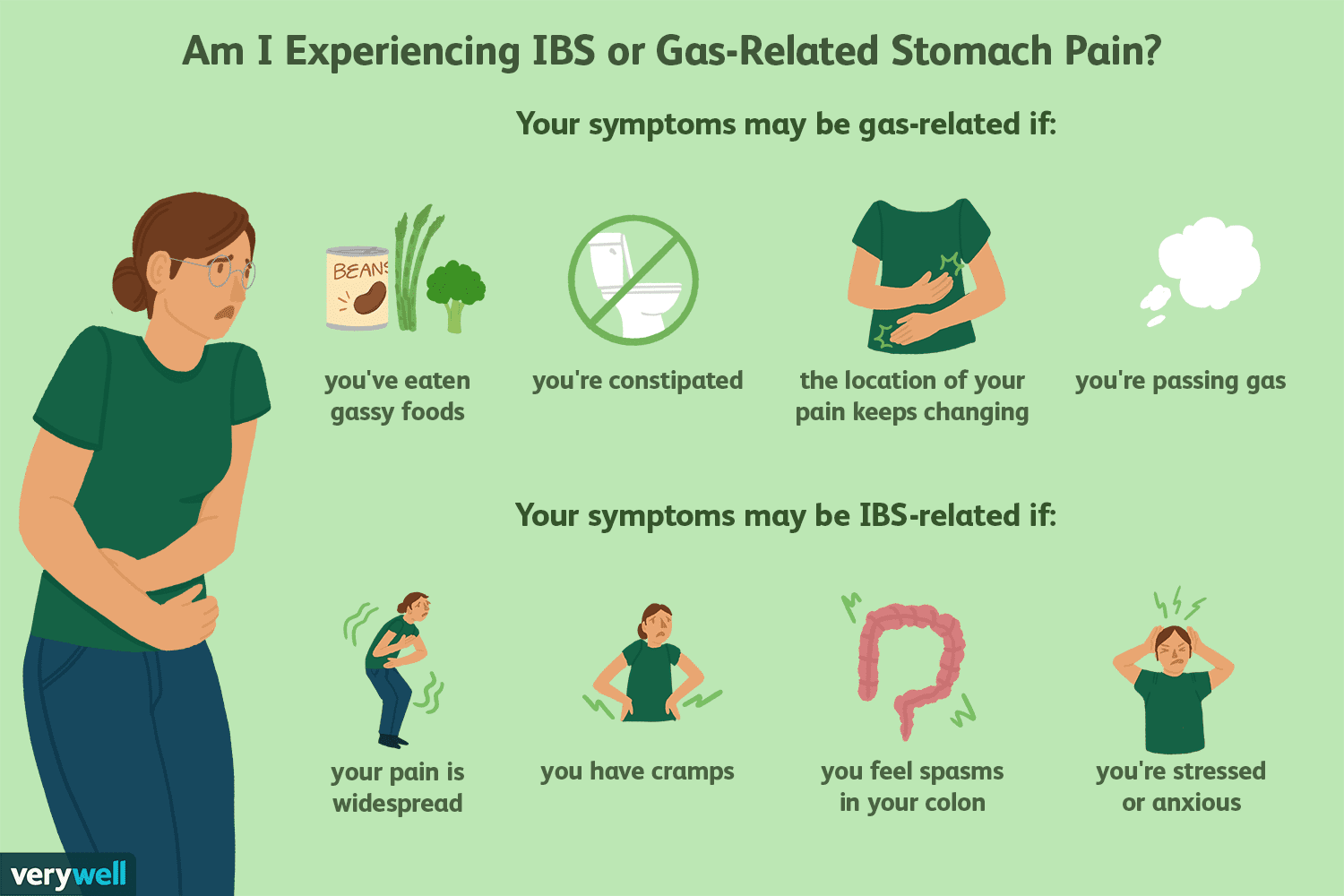 Trapped Gas and Other IBS Pain Sources