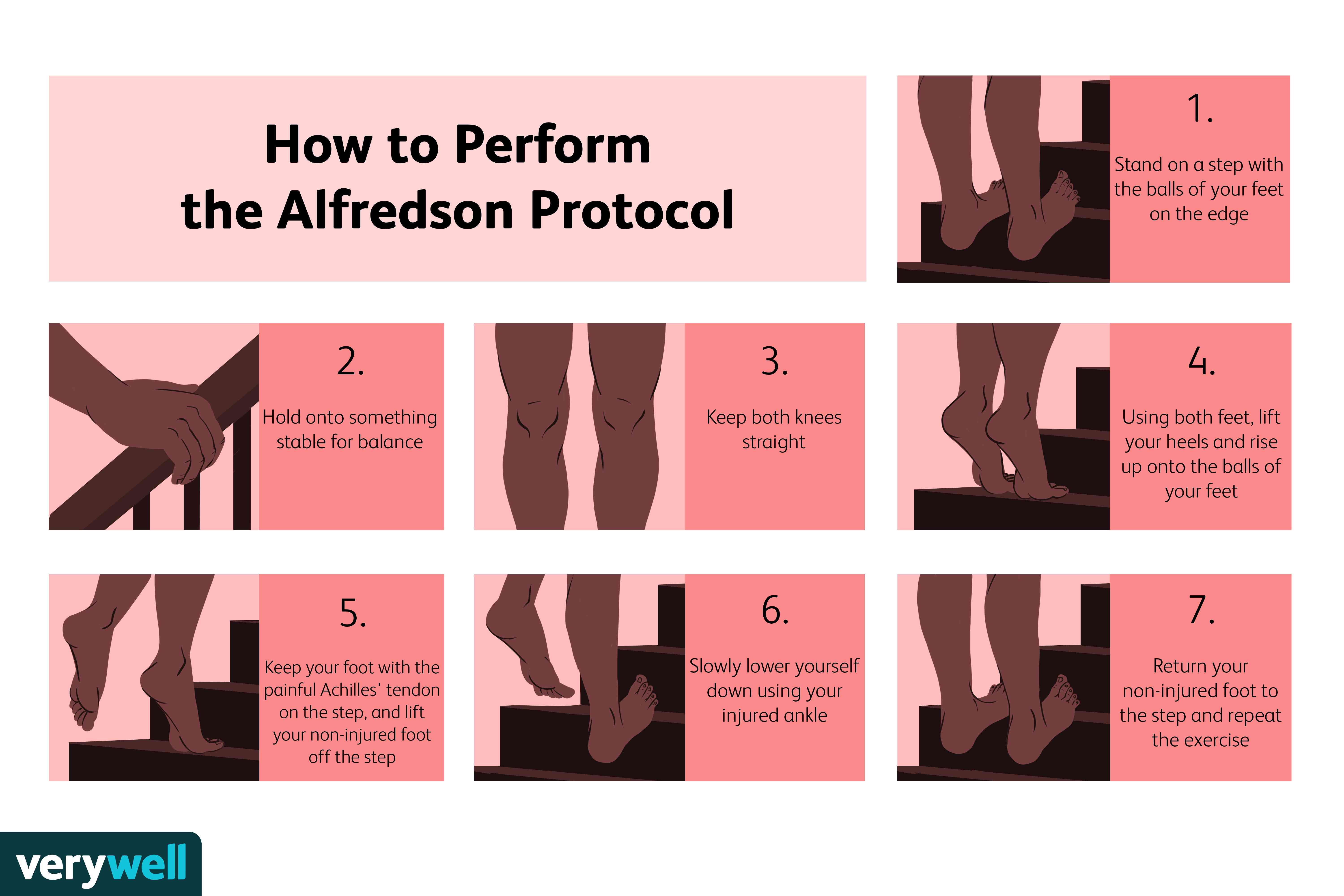 how to perform the alfredson protocol