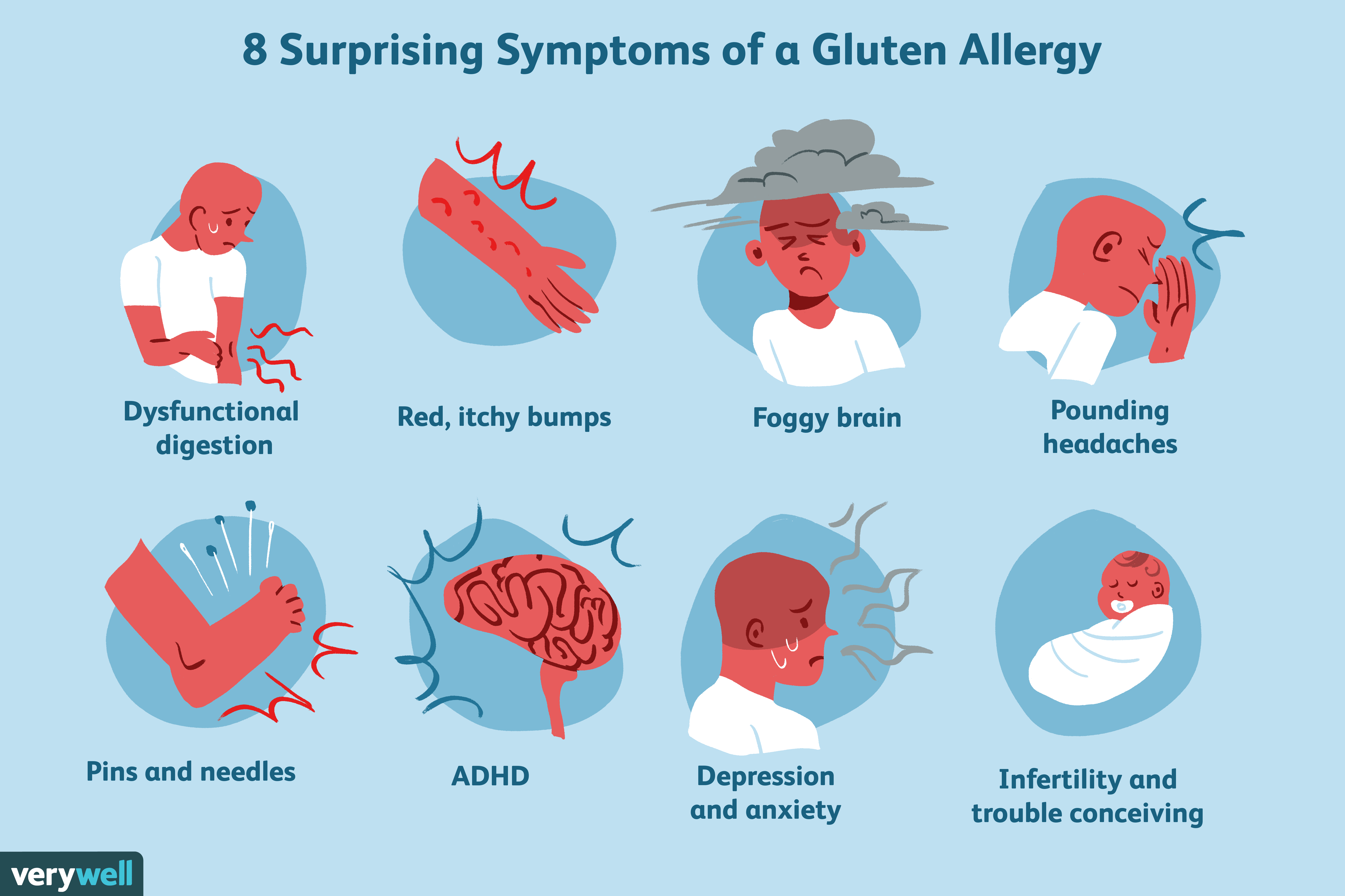 8 Surprising Signs You May Be Allergic To Gluten