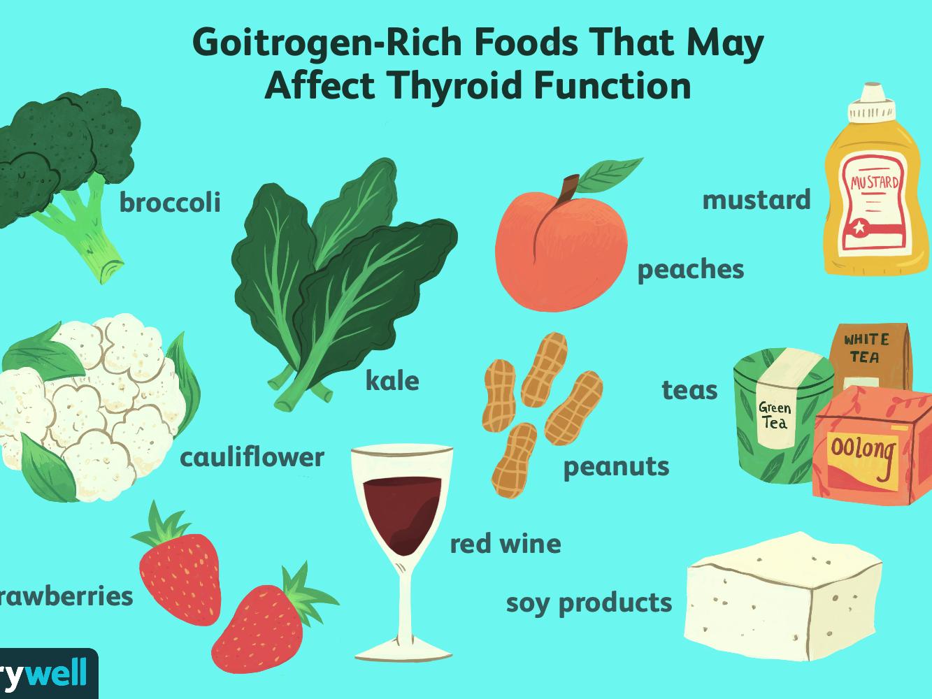 best diet for men with no thyroid