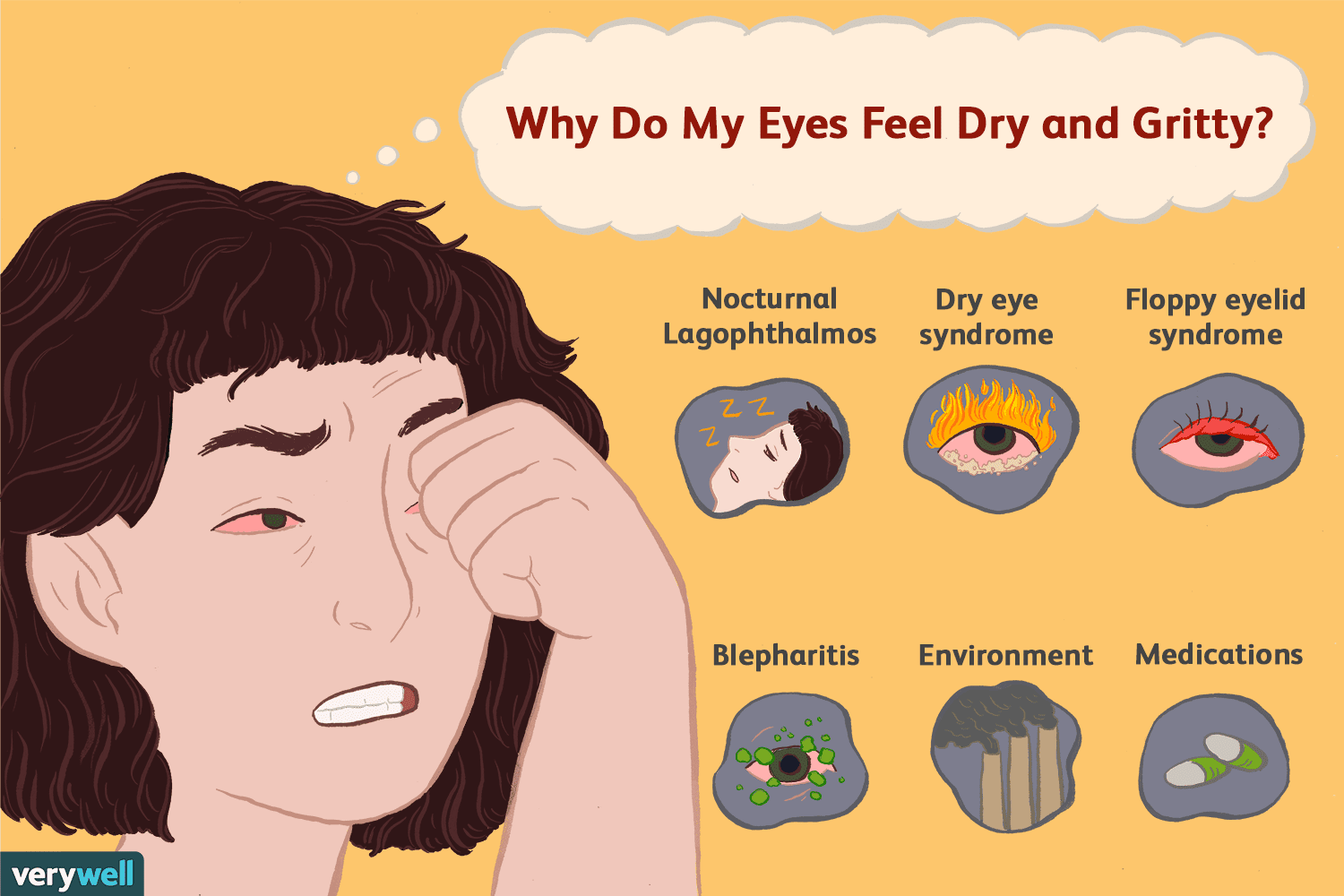 dry and gritty eyes causes and treatments