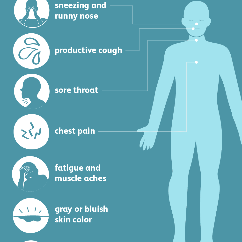 Image result for pneumonia symptoms