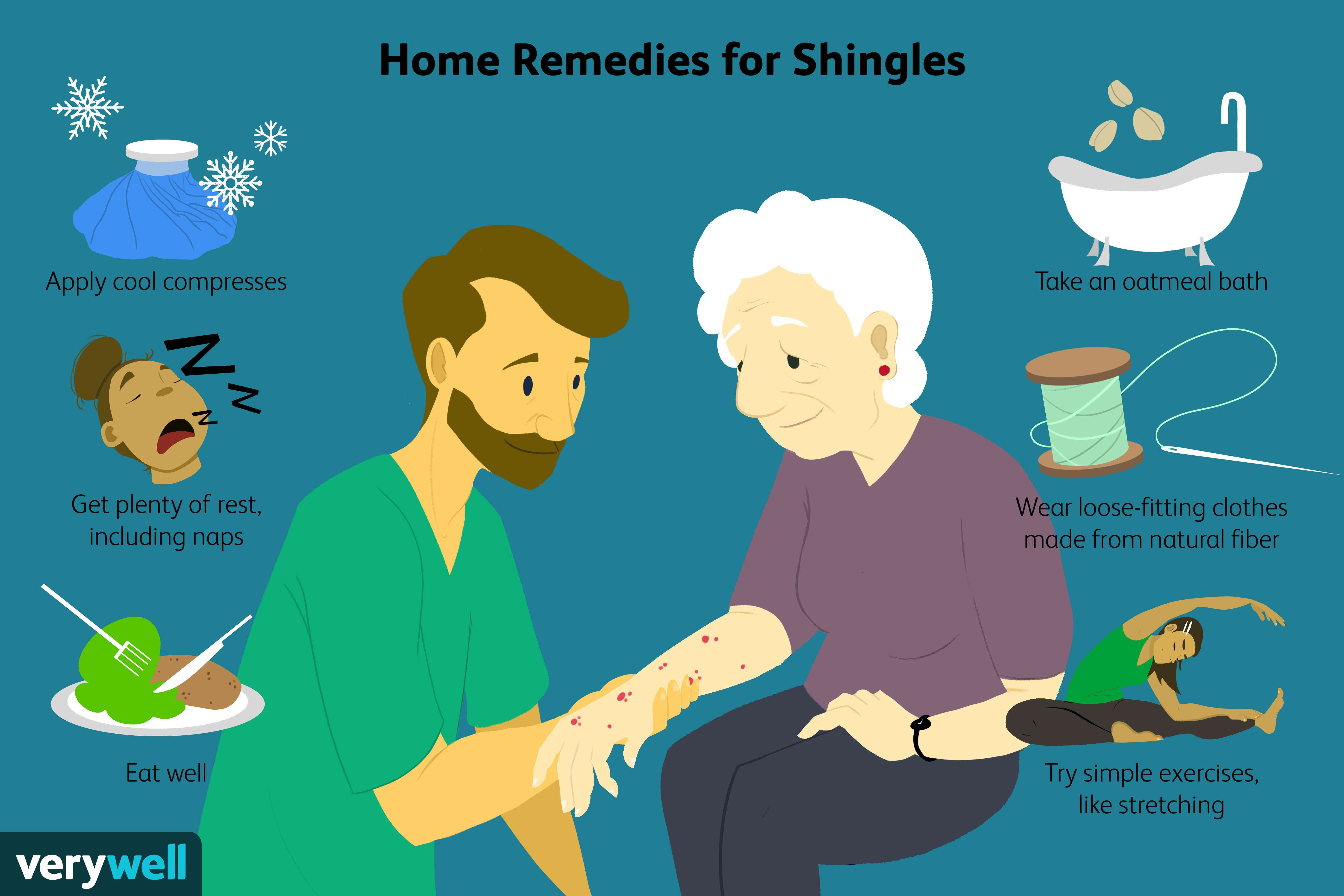 Topical steroids for shingles what steroid helps you lose weight