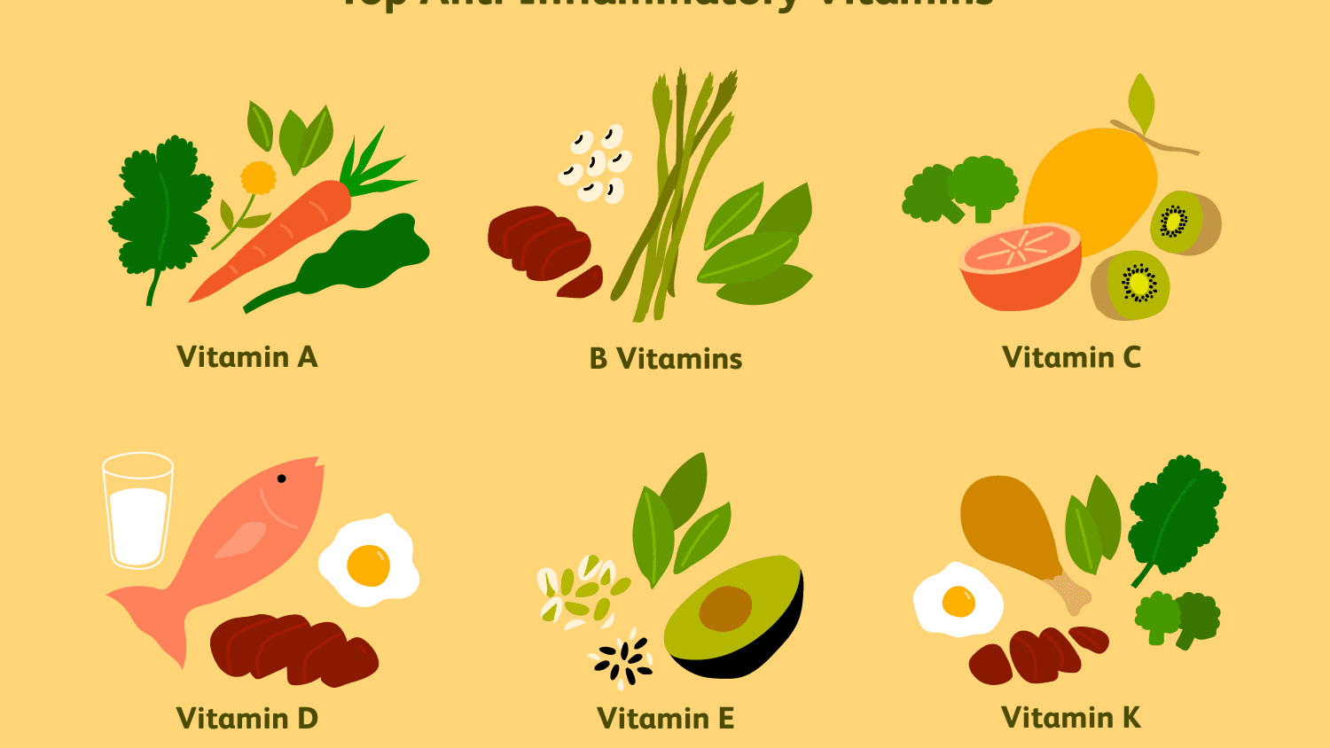 The Best Vitamins For Fighting Inflammation