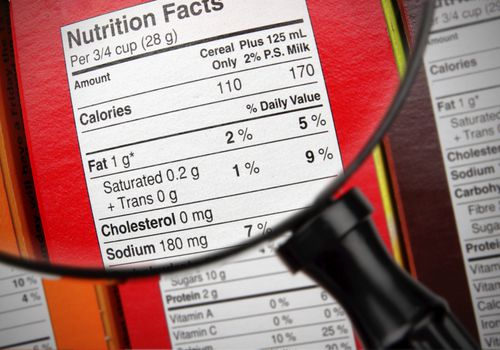 A nutrition label showing calories through a magnifying glass
