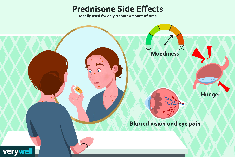 prednisone side effects
