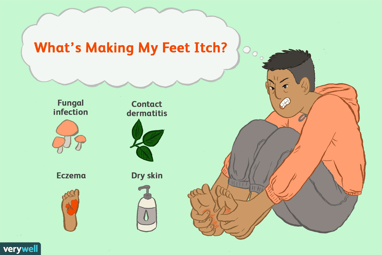 causes of itchy feet