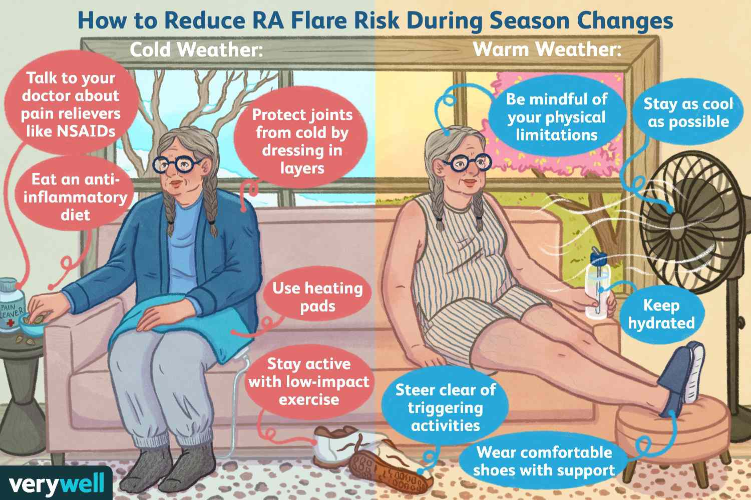 How to Reduce RA Flare Risk During Season Changes