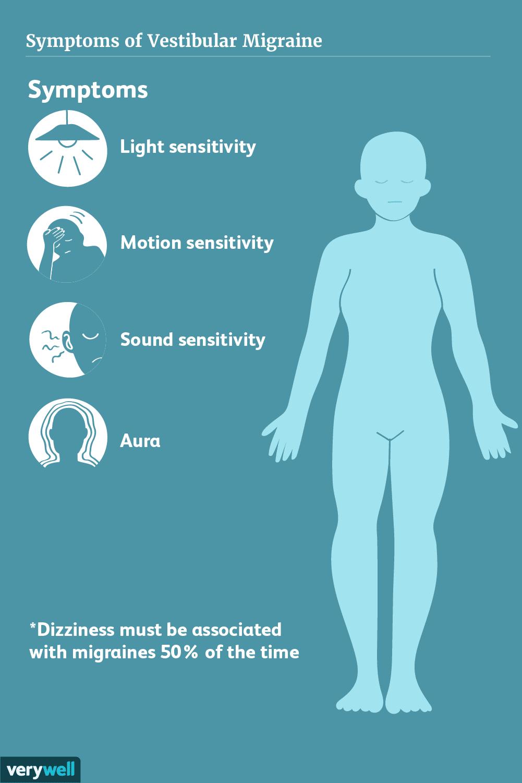 9c0c3344f98d Vestibular Migraines  Symptoms