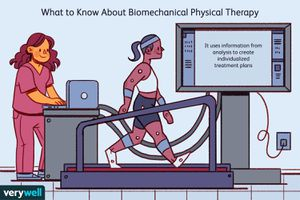 What to Know About Biomechanical Physical Therapy