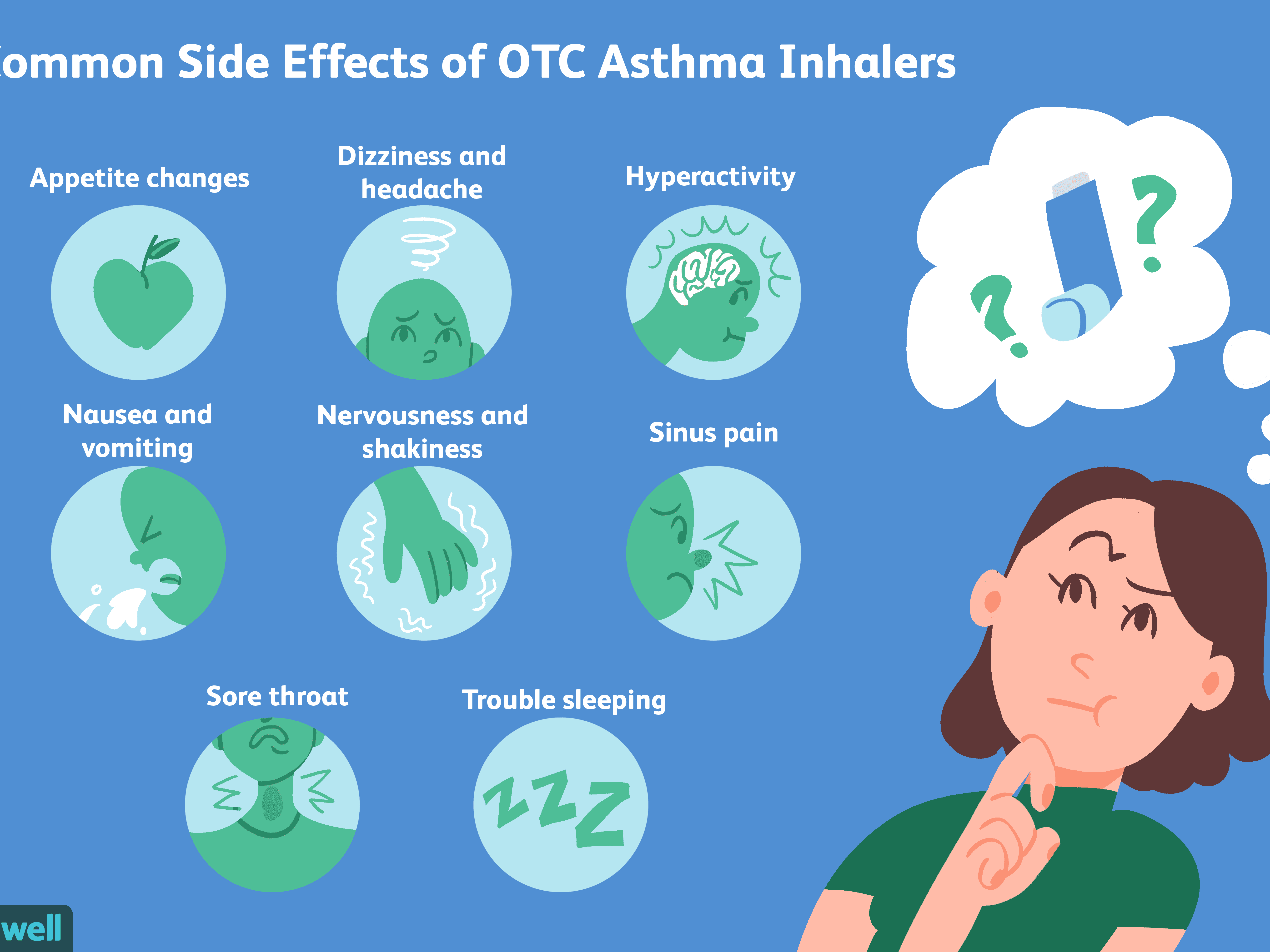 What To Know About Over The Counter Asthma Inhalers