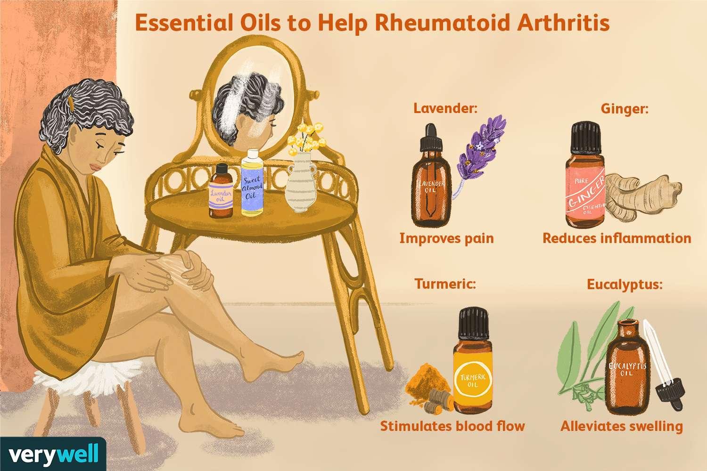 Essential Oils to Help Rheumatoid Arthritis