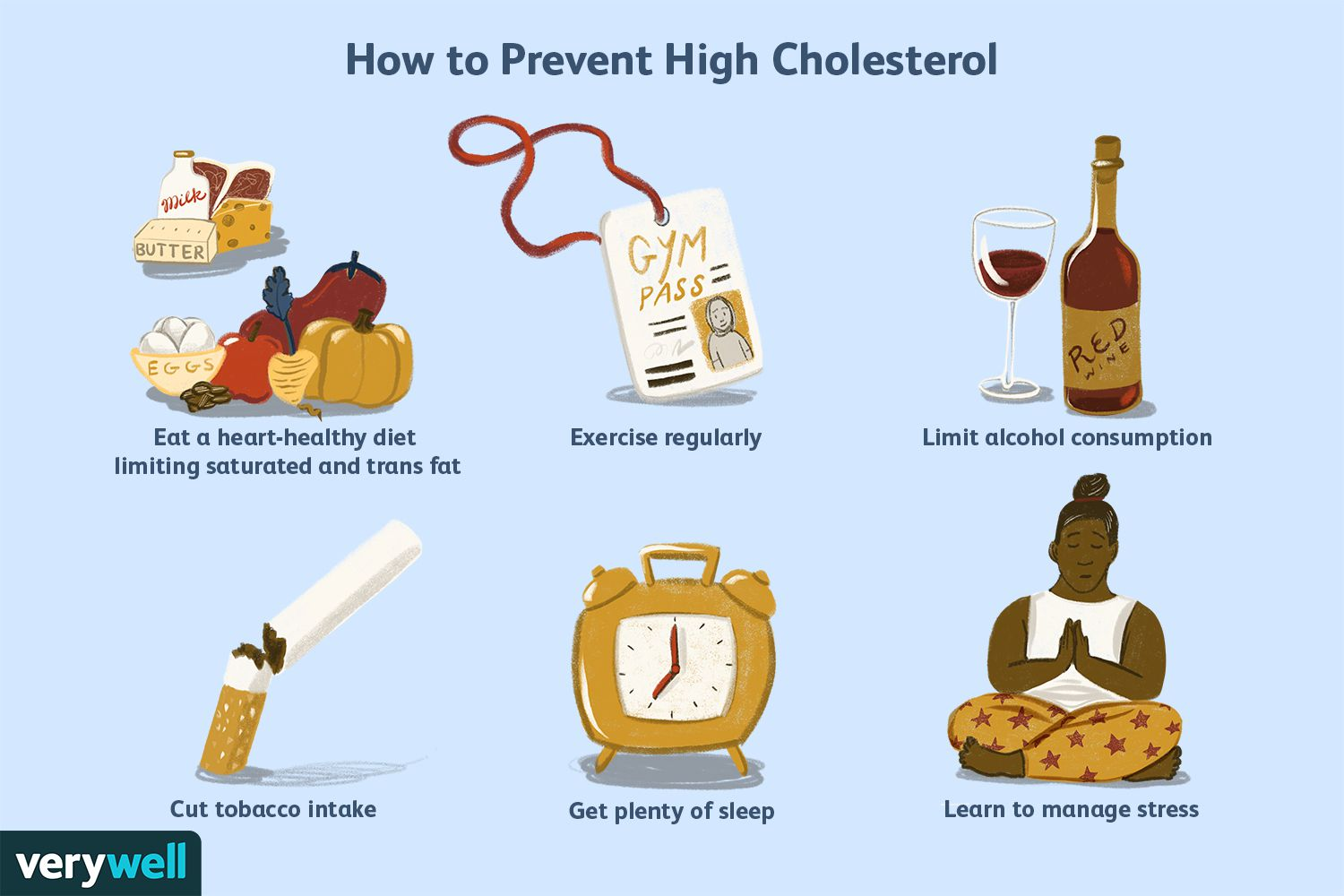 How to Prevent High Cholesterol