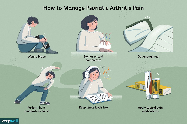 How to Manage Psoriatic Arthritis Pain