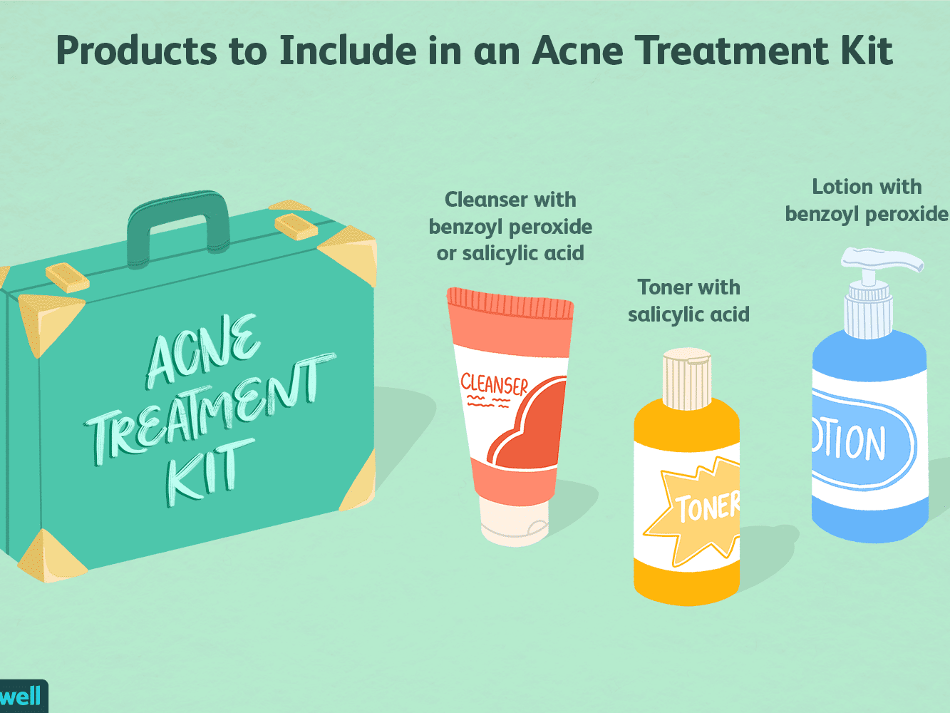 Cheaper Alternatives To Proactiv For Acne Treatment