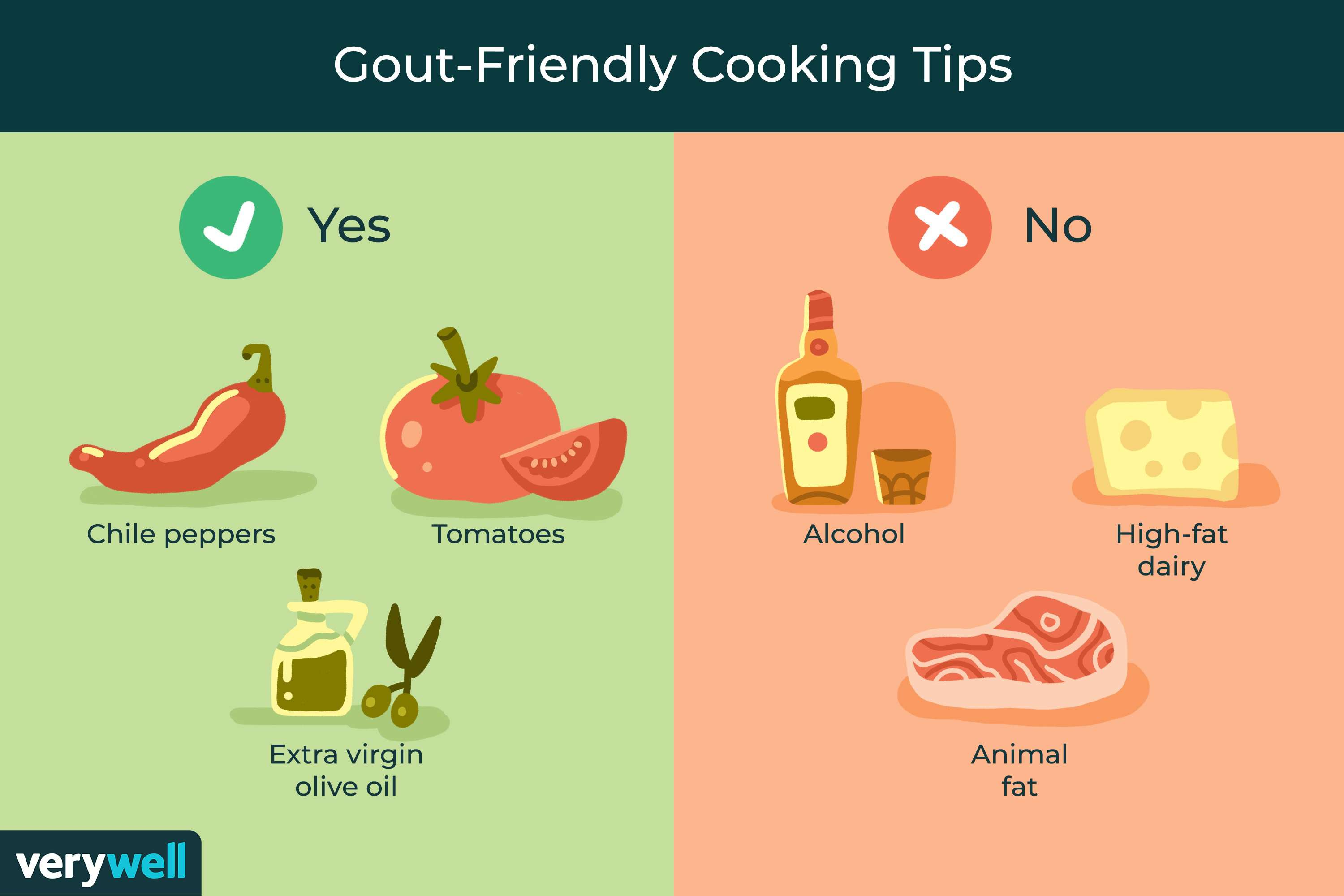 Gout-Friendly Cooking Tips