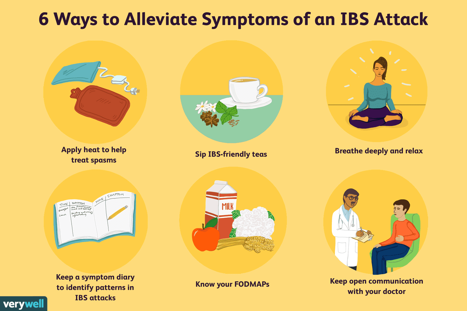 How to Deal With an IBS Attack