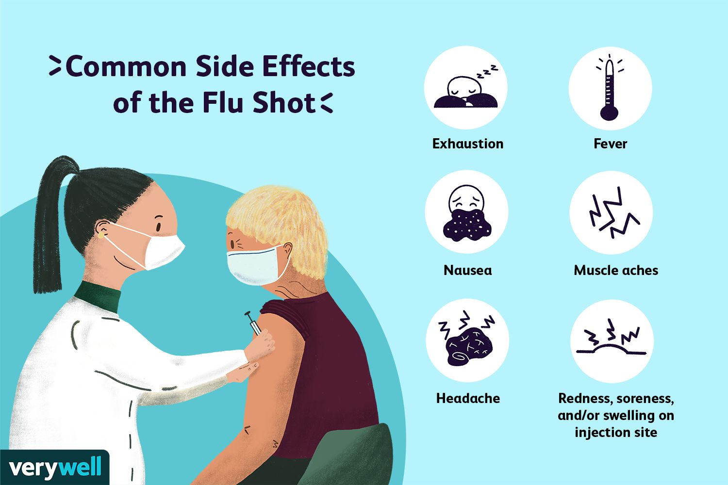 Common Side Effects of the Flu Shot