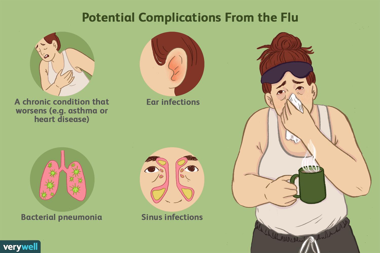 stomach flu symptoms 2020