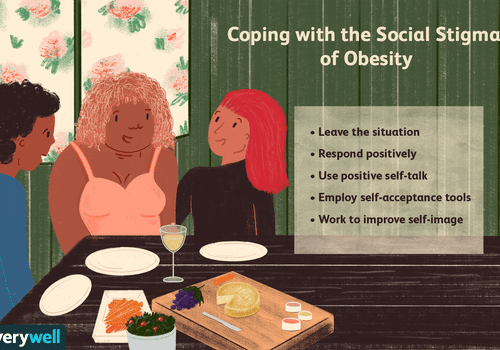 coping with social stigma of obesity