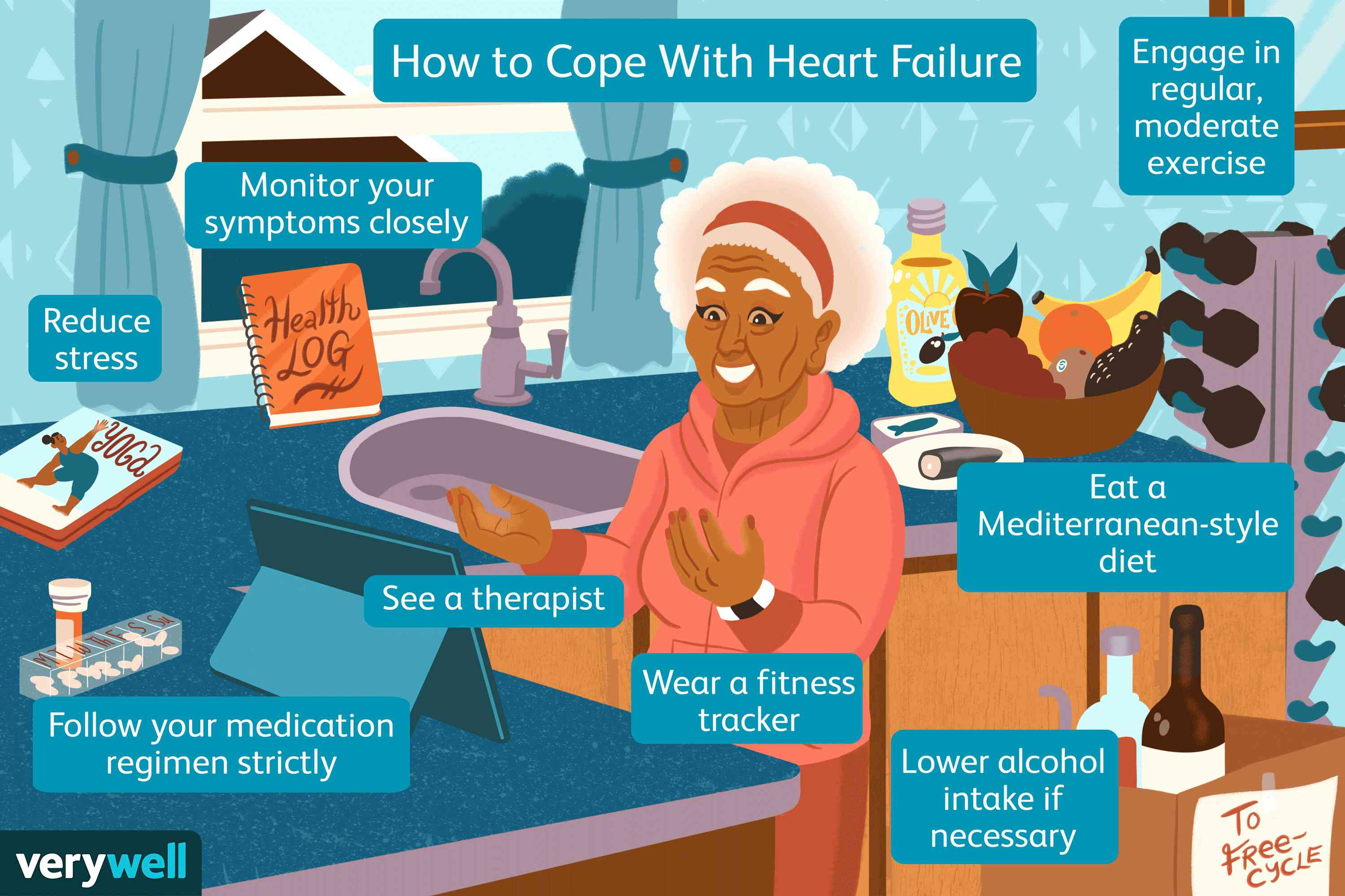 How to Cope With Heart Failure