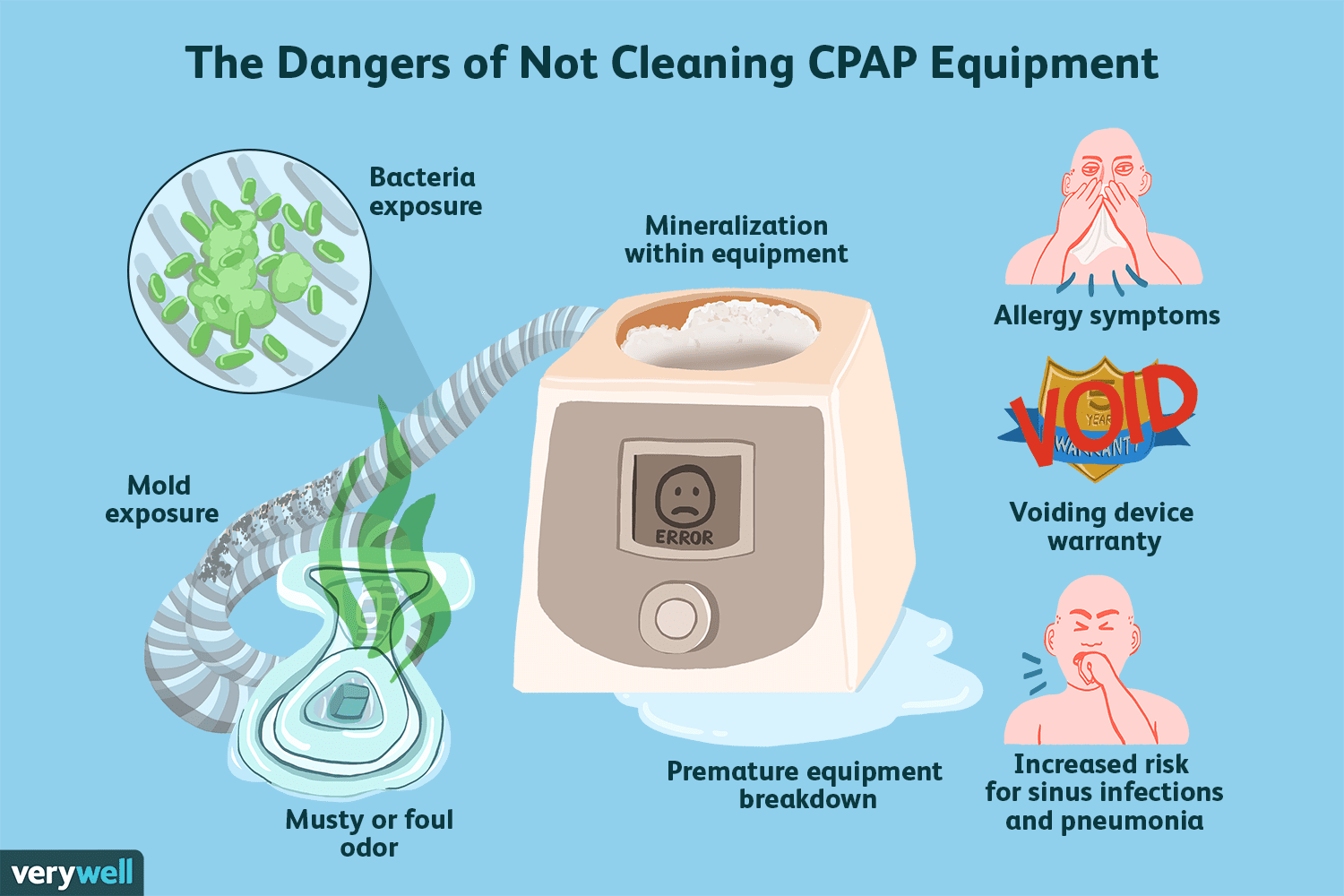CPAP Cleaning Tips: A Step-By-Step Maintenance Guide