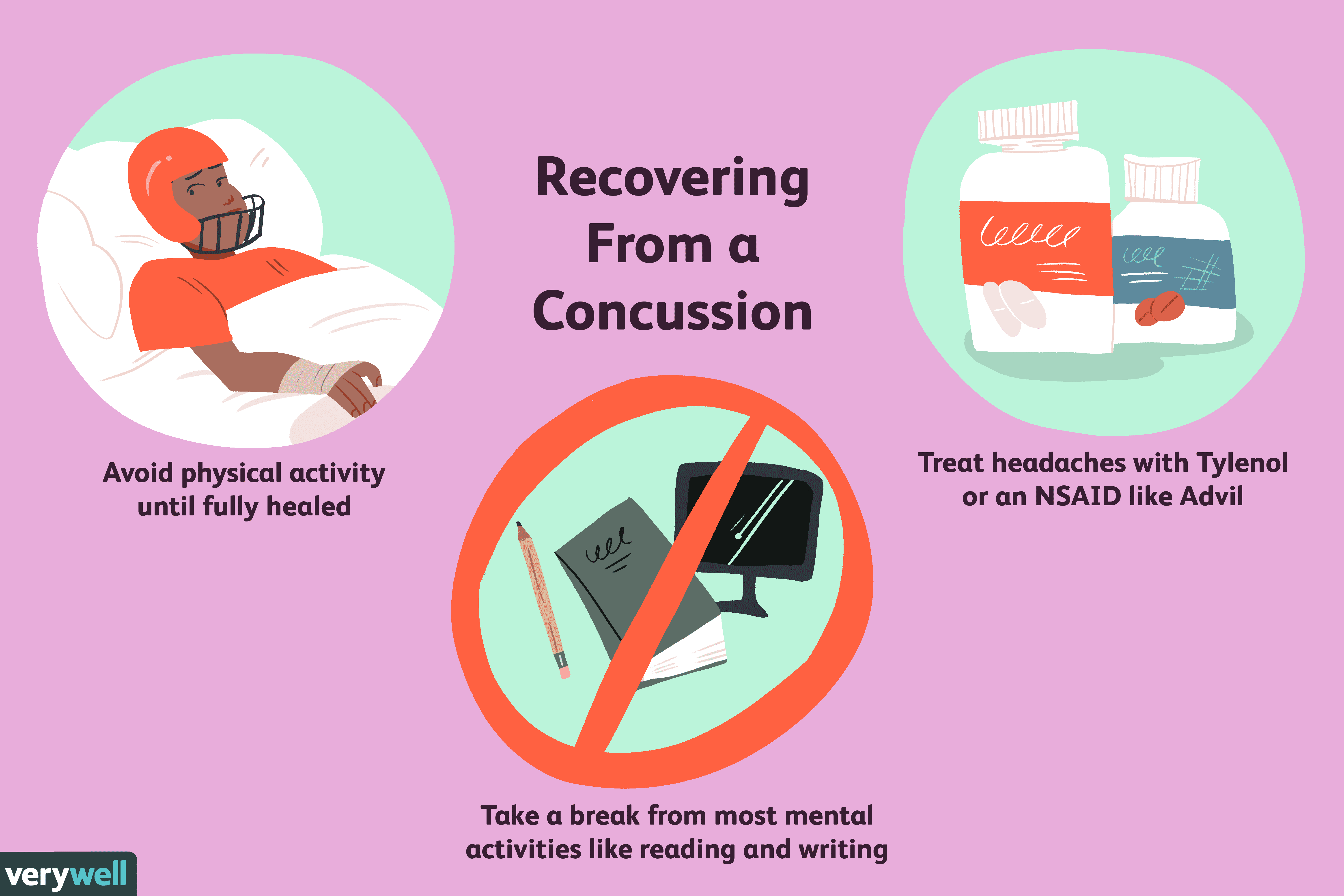 Treating a Concussion