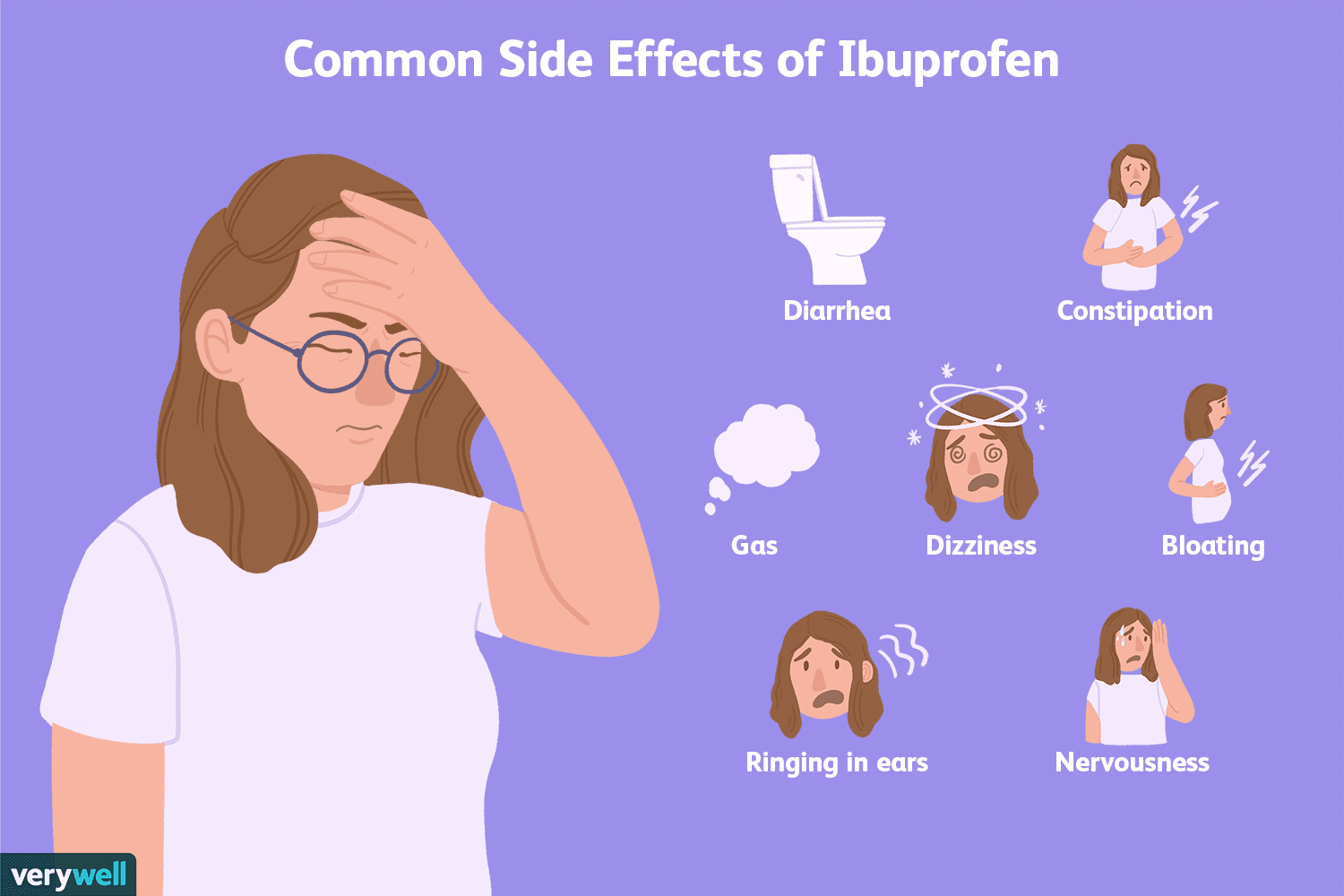 Common Side Effects of Ibuprofen