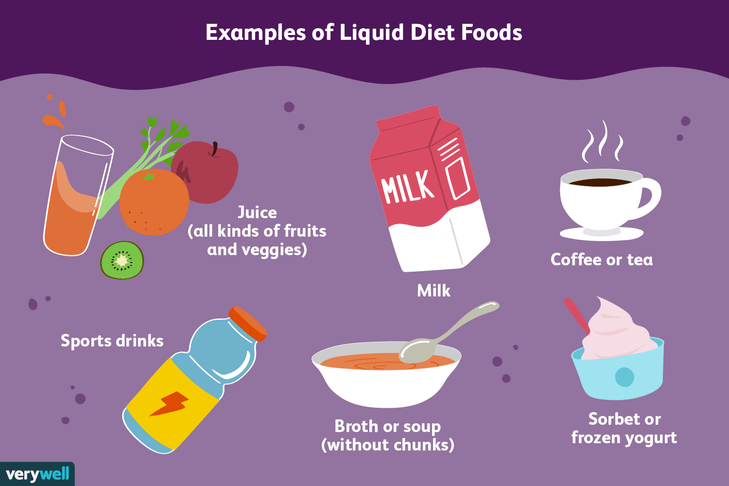 sample liquid diet menu