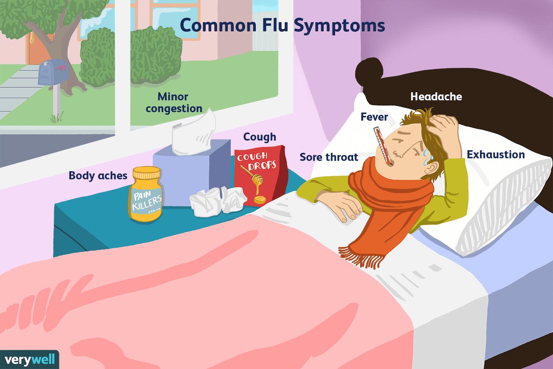 common flu symptoms