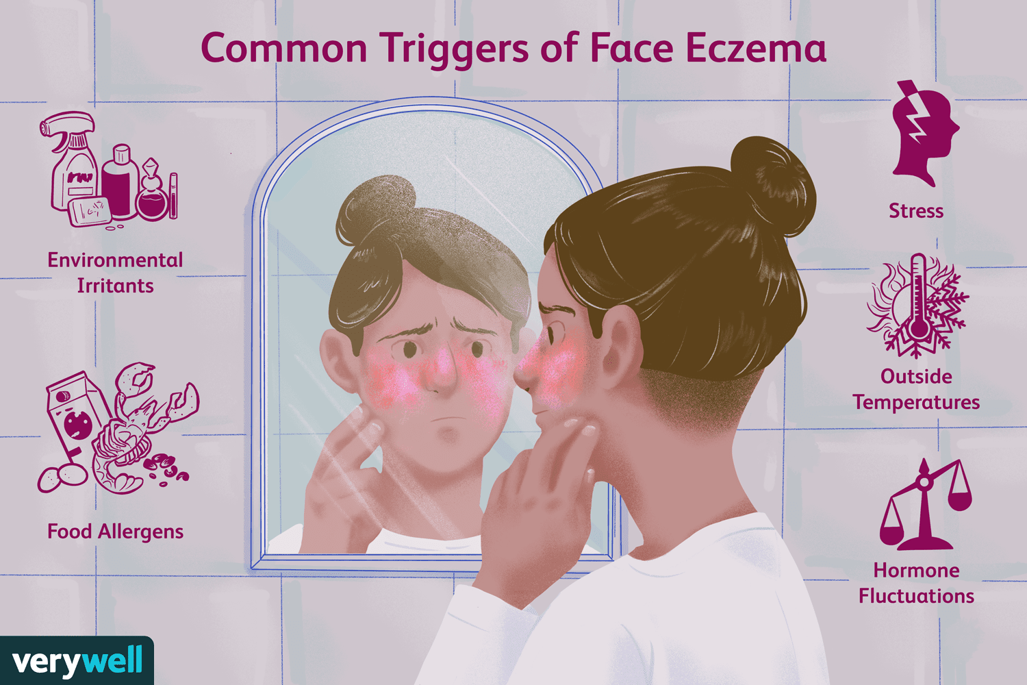 Common Triggers of Face Eczema