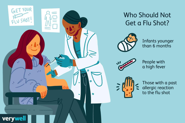 Who Should Not Get a Flu Shot?