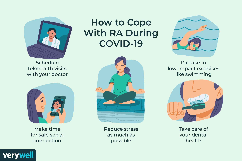 coping with rheumatoid arthritis during covid19