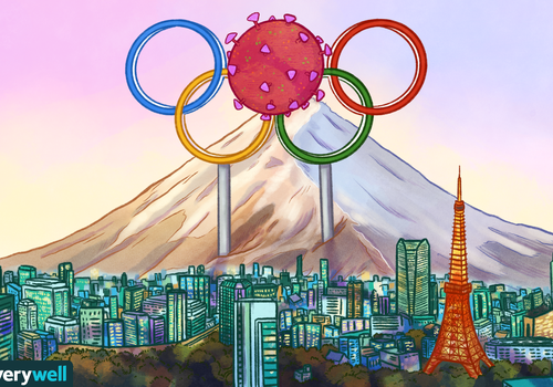 Tokyo Olympics with COVID in the ring