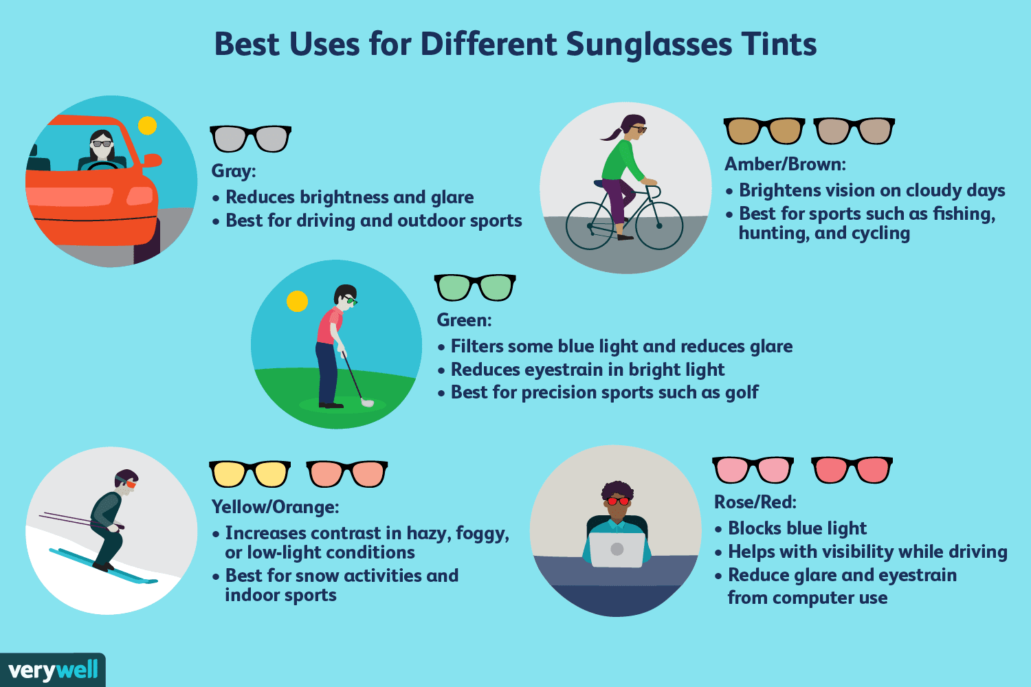 802e0694489bd Hints for Choosing the Right Tint for Your Sunglasses