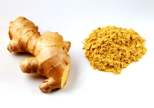 Ginger and Asthma